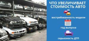 Что увеличивает стоимость автомобиля
