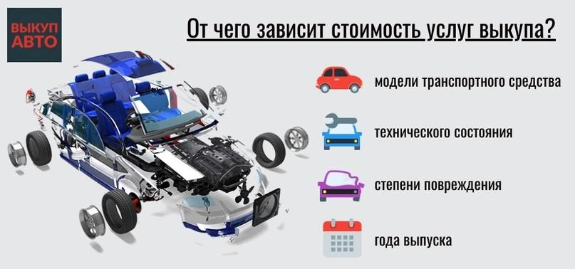 От чего зависит стоимость авто
