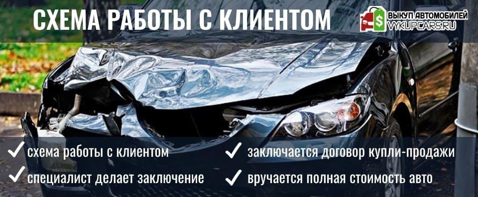 Схема работы с клиентами по выкупу авто